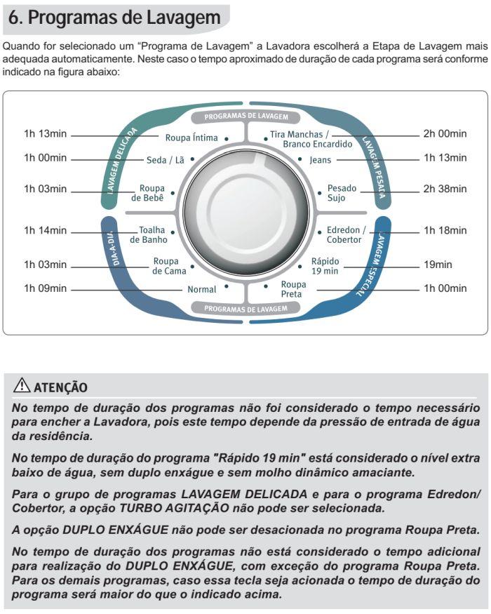 Lavadora de roupas Electrolux LTC10 - como usar - tempo de programa