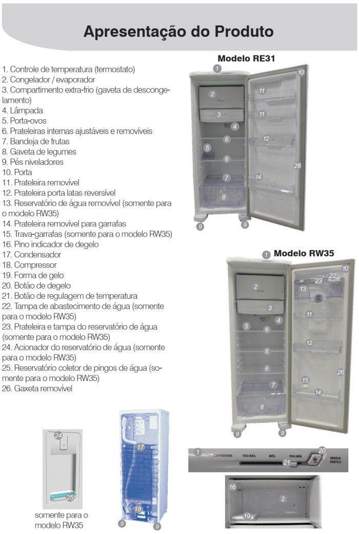 Geladeira Electrolux - conhecendo os componentes do RE31