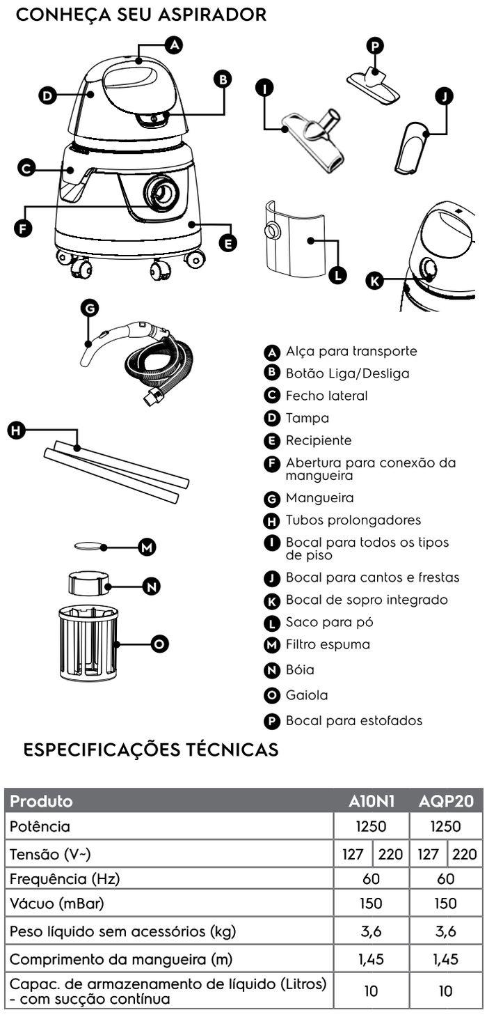 Aspirador de pó Electrolux - AQP20 - conhecendo produto