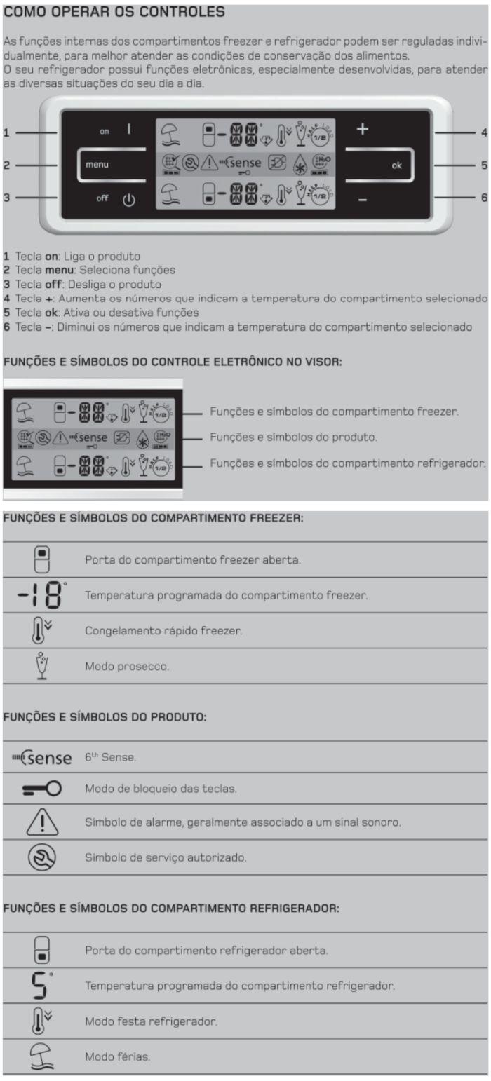 Geladeira Brastemp BRX50 - funções especiais - painel