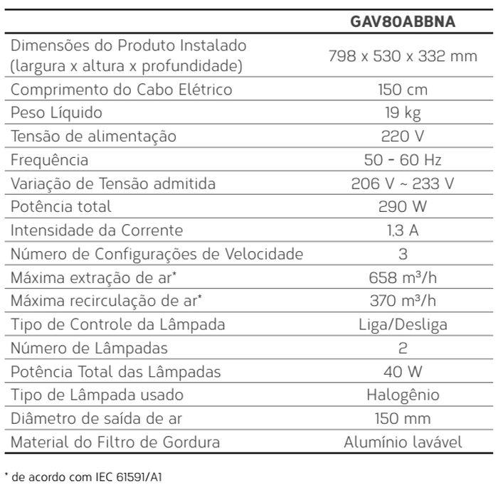 Coifa Brastemp  GAV80 - conhecendo produto - especificações técnica