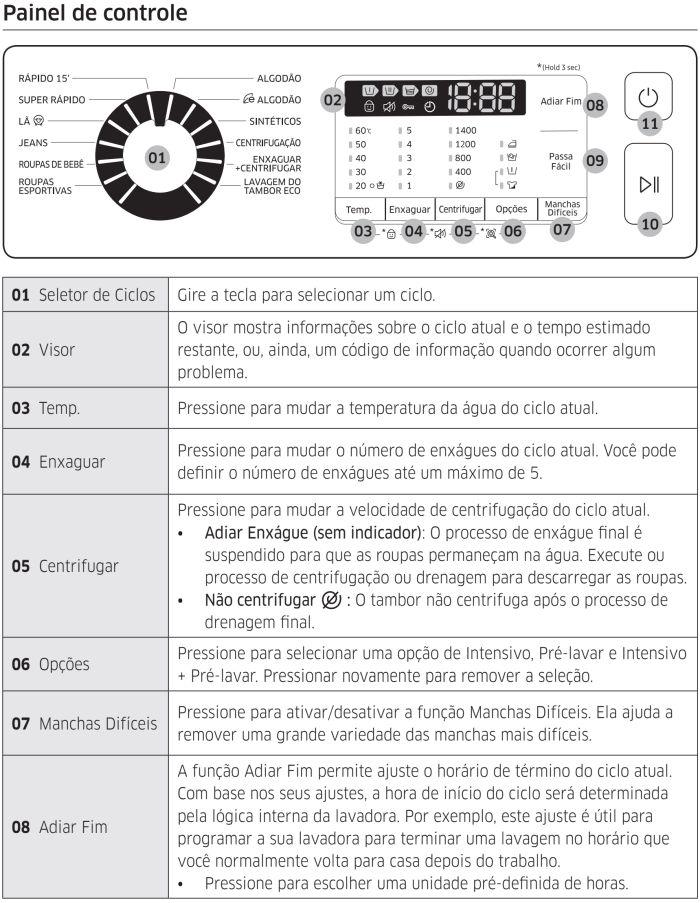 Lavadora de roupas Samsung - WW11K6 - como usar 6