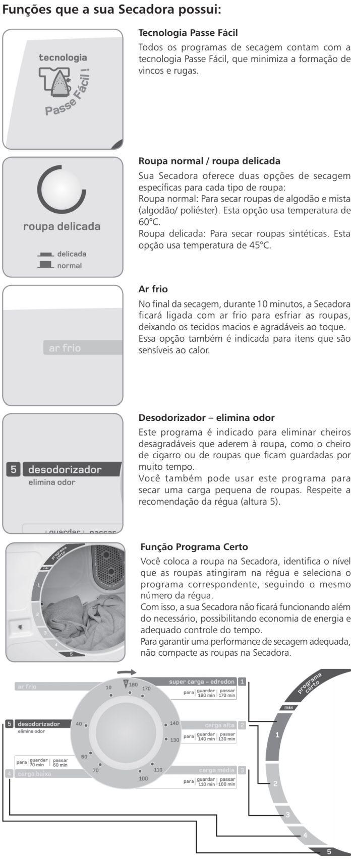Secadora de Roupas Brastemp - BSR10 - conhecendo produto - funções