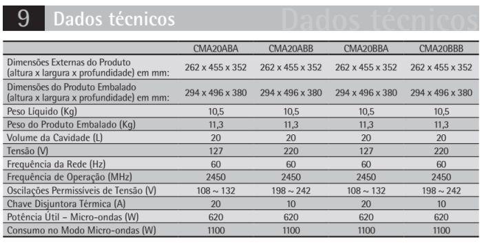 Microondas Consul - CMA20 - especificações técnica