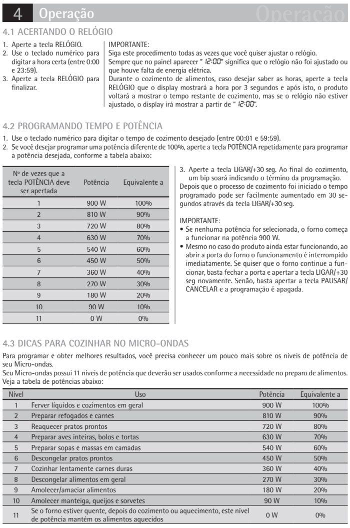 Microondas Consul - CMA30 - usando produto 1