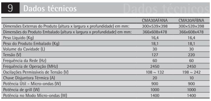 Microondas Consul - CMA30 - especificações técnica