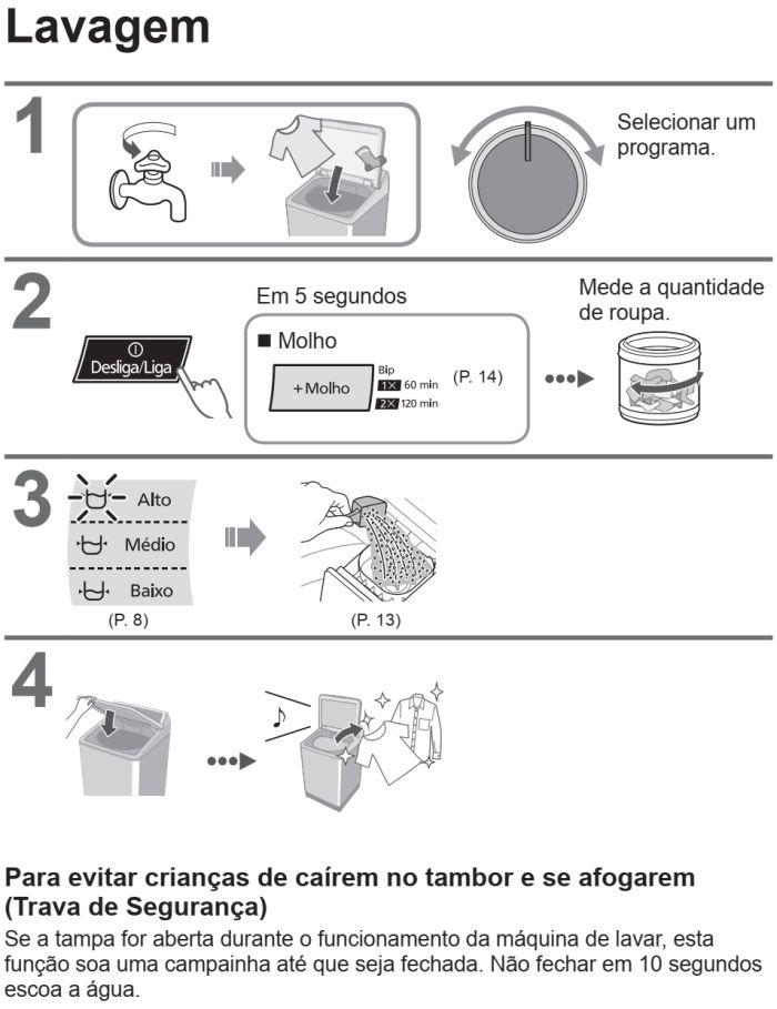 Lavadora de roupas Panasonic - NA-F120 - usando produto 1