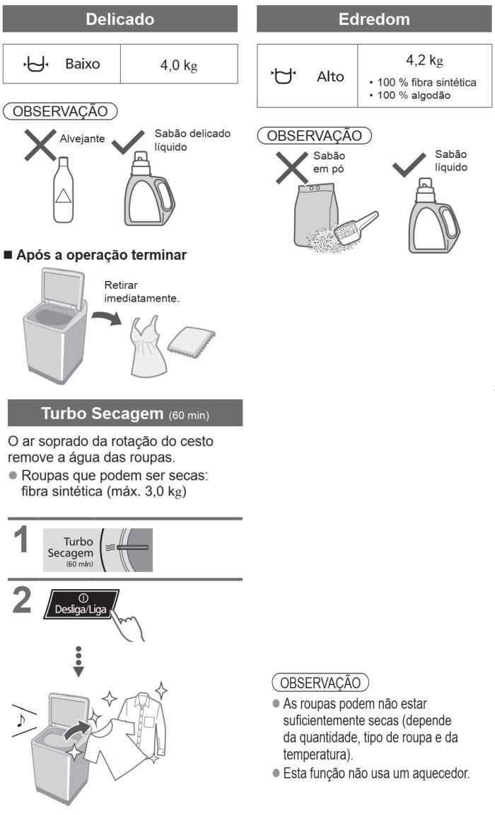 Lavadora de roupas Panasonic - NA-F120 - usando produto 5
