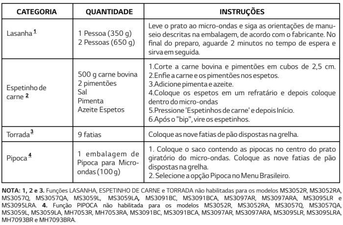 Micro-ondas LG - MH7057 - usando produto - menu brasileiro 3