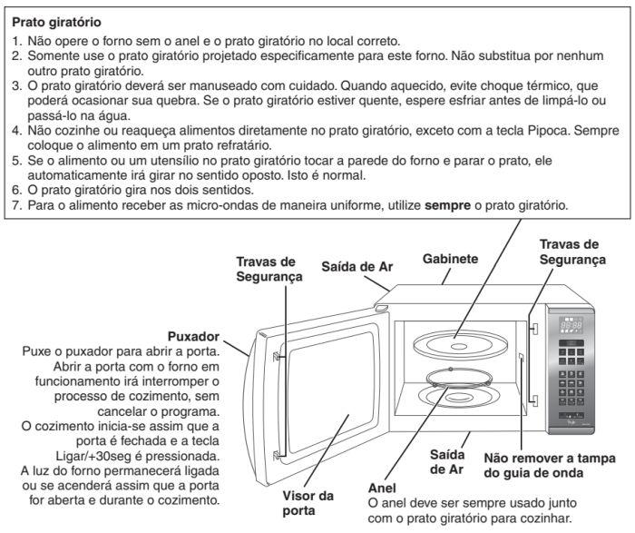 Microondas Panasonic - ST654 - conhecendo produto 1