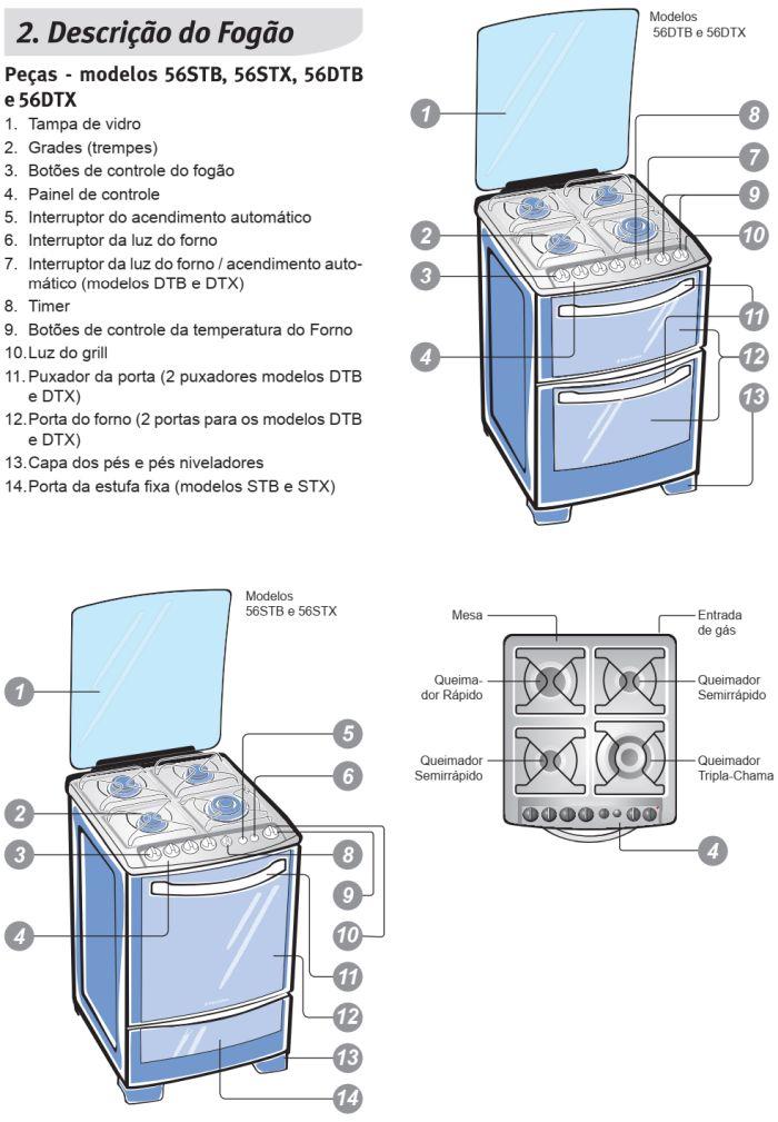 Fogão a gás Electrolux 56DTX - componentes