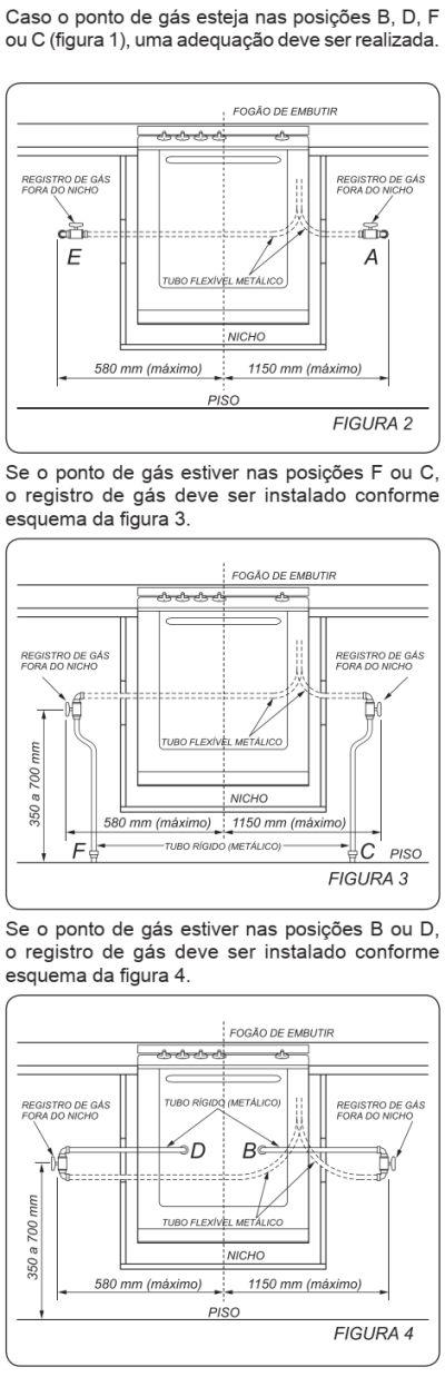 Fogão Electrolux - 76EVX - instalando o produto 10