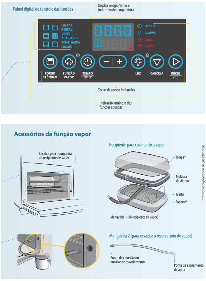 Fogão Electrolux - 76dvx - conhecendo produto 2