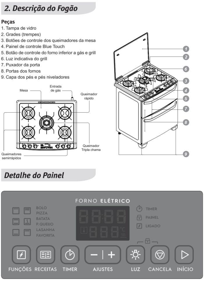 Fogão a gás Electrolux - conhecendo os componentes do 76dxv