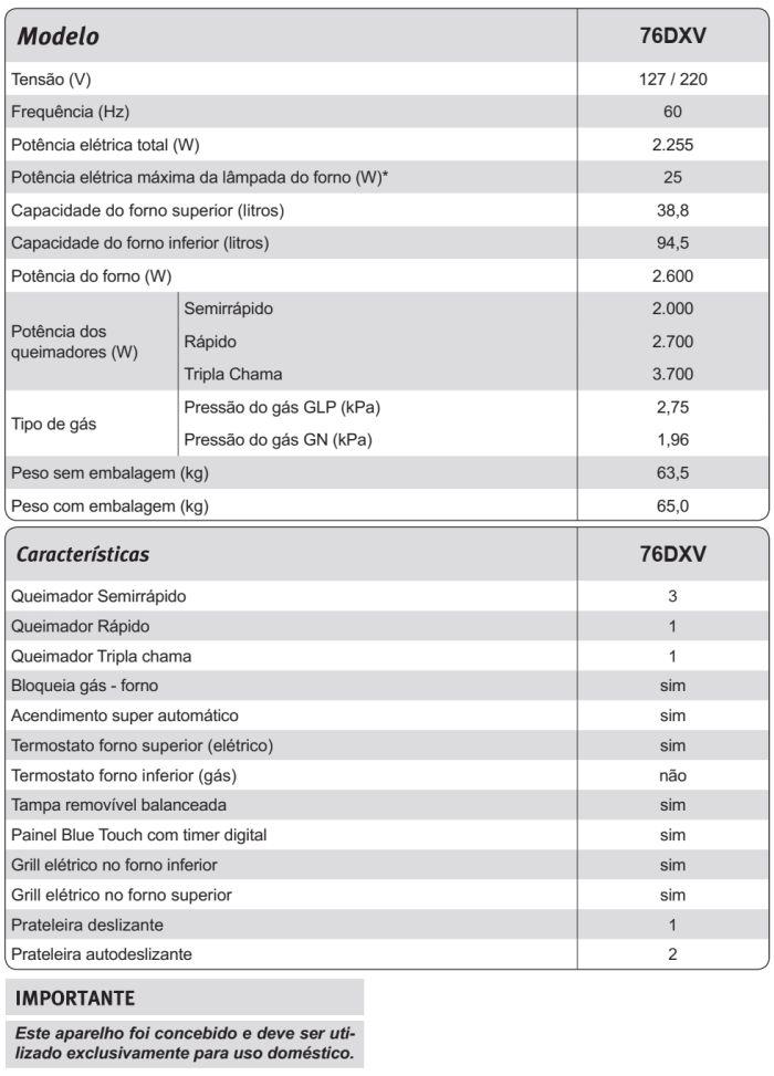 Fogão a gás Electrolux - conhecendo as especificações do modelo 76dxv