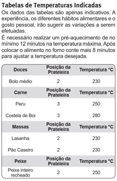 Fogão Electrolux - 76gs - dicas 3