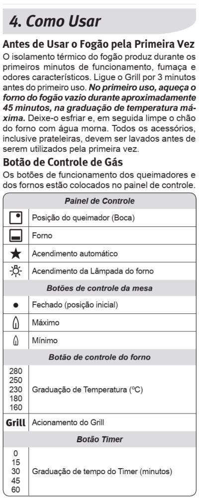 Fogão Electrolux - 76sab - como usar 1