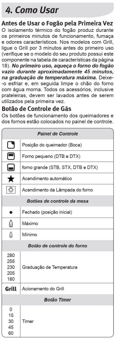 Fogão Electrolux - 56DTX - usando produto 1