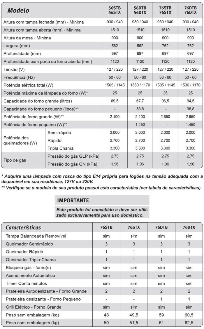 Fogão a gás Electrolux 56DTX - especificações técnica