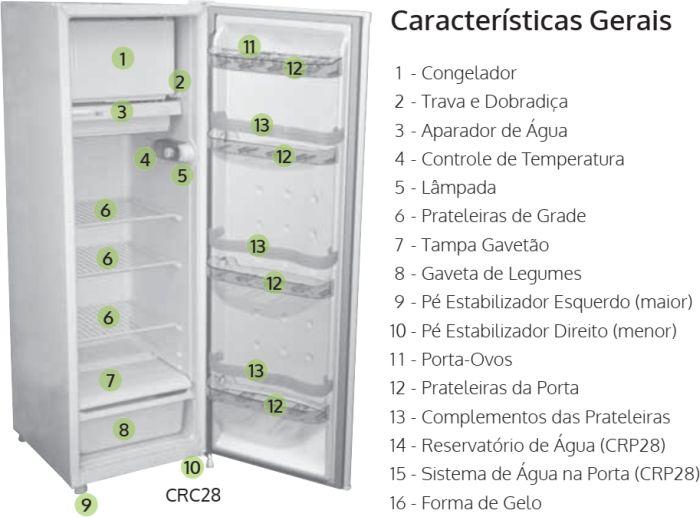 Geladeira Consul CRC28 - partes da geladeira