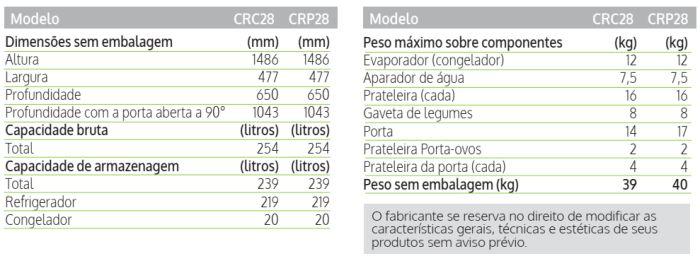 Geladeira Consul CRC28- especificações técnica