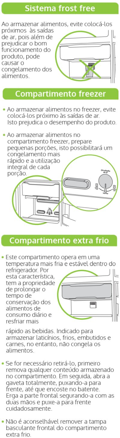 Geladeira Consul CRM39 - componentes e compartimentos