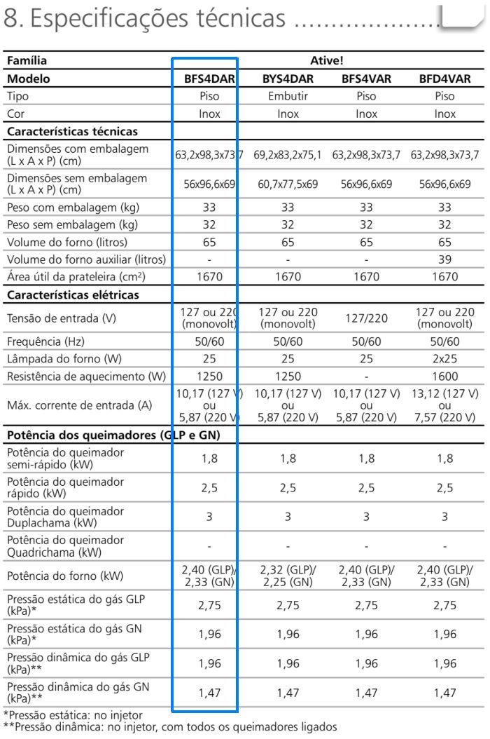 Fogão Brastemp Ative - BFS4DAR - conhecendo produto - especificações