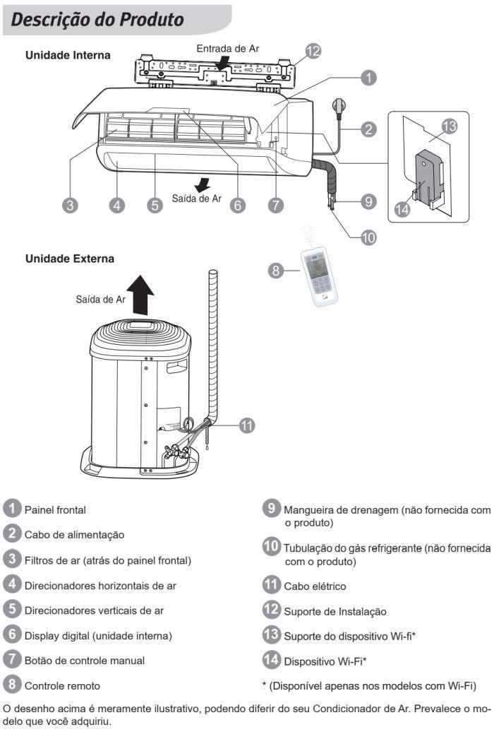 Ar condicionado Electrolux xi-xe - conhecendo produto 1