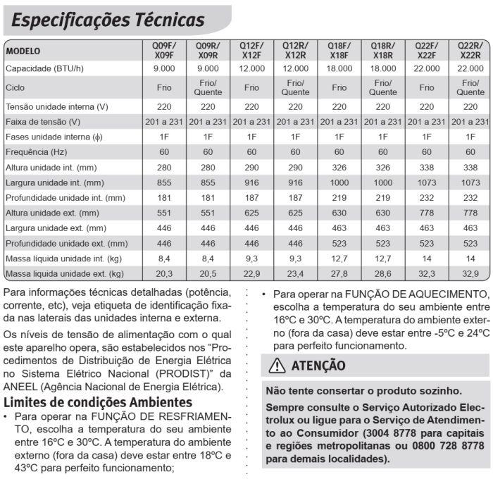 Ar condicionado Electrolux xi-xe - conhecendo produto - Especificações técnica