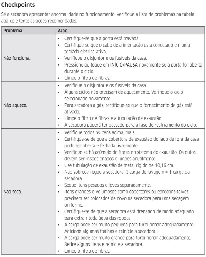 Secadora Samsung dv15k6500 - tabela de causas e soluções de problemas 1