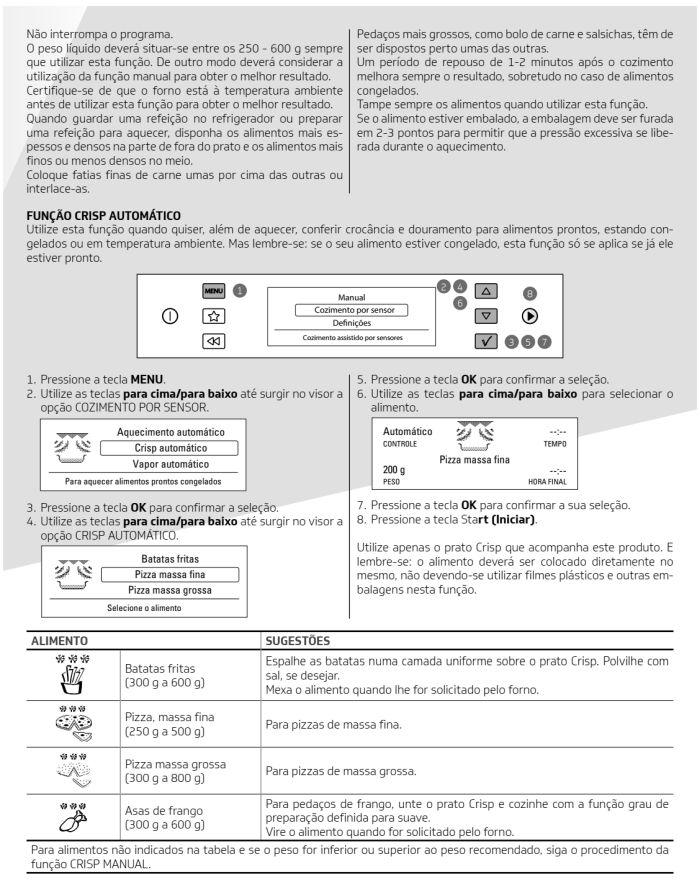 Microondas Brastemp - bmo40 -  como usar 12