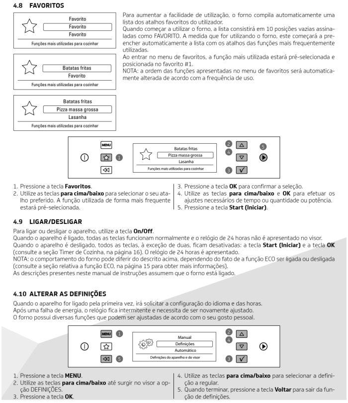 Microondas Brastemp - bmo40 -  como usar 3