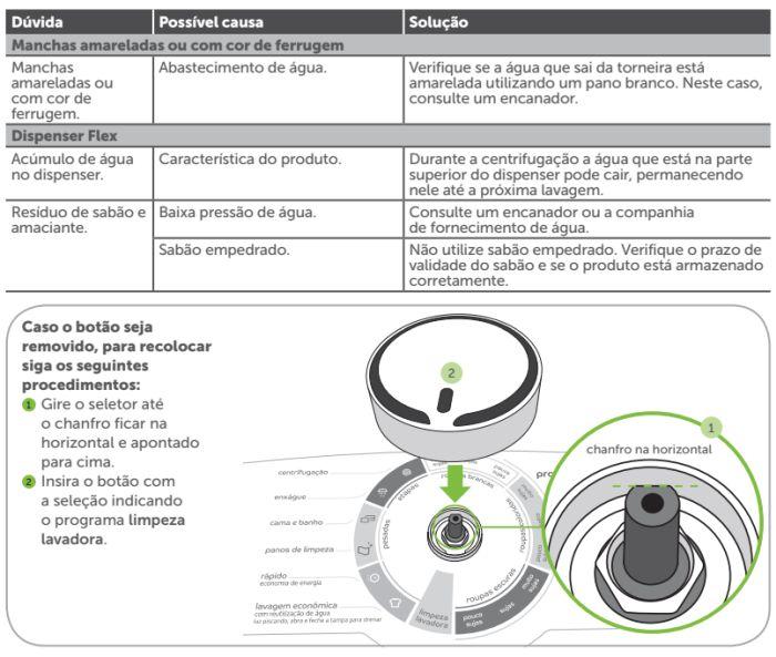Lavadora de roupas Consul - CWS11 - solução de problemas 2