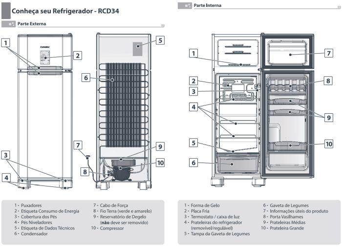 Geladeira Esmaltec - conhecendo produto - rcd34