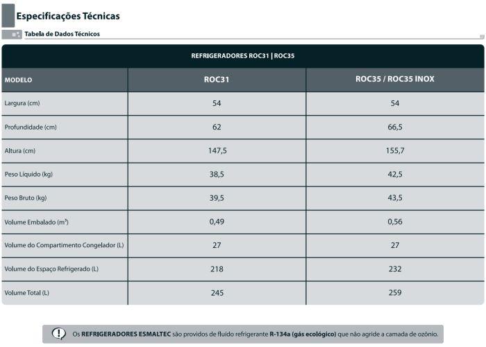Geladeira Esmaltec - conhecendo produto ROC31 e ROC35 - especificações técnia