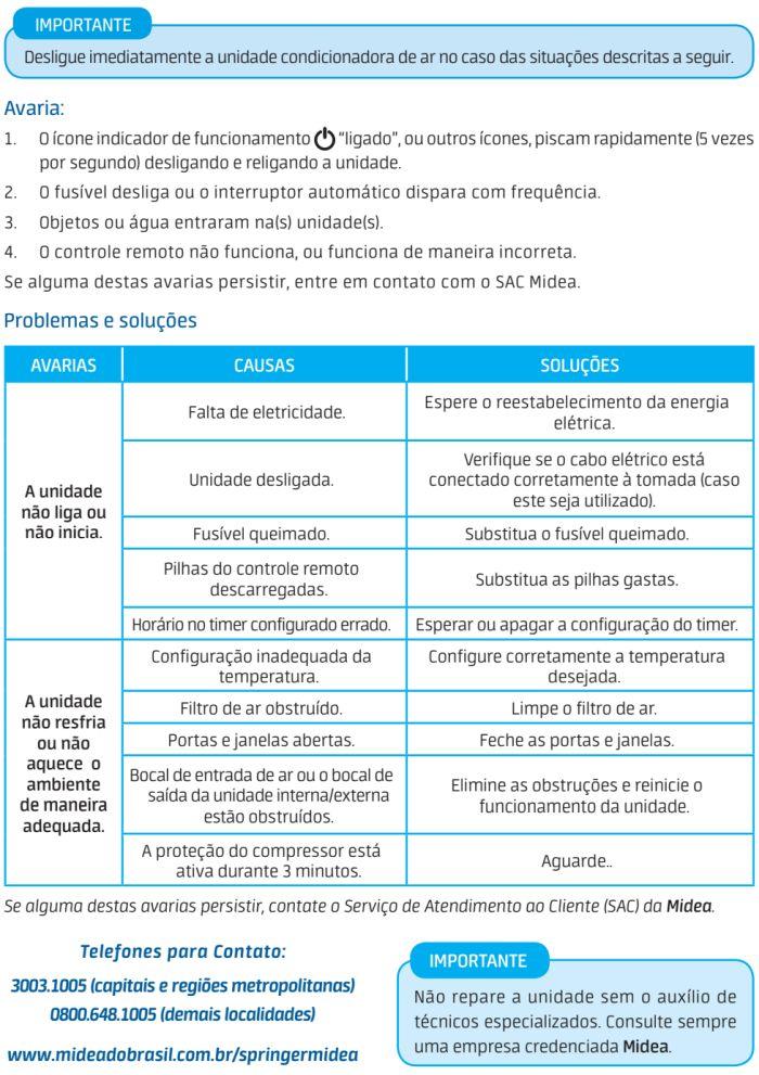 Ar condicionado Springer Midea AirVolution Inverter - solução de problemas 5