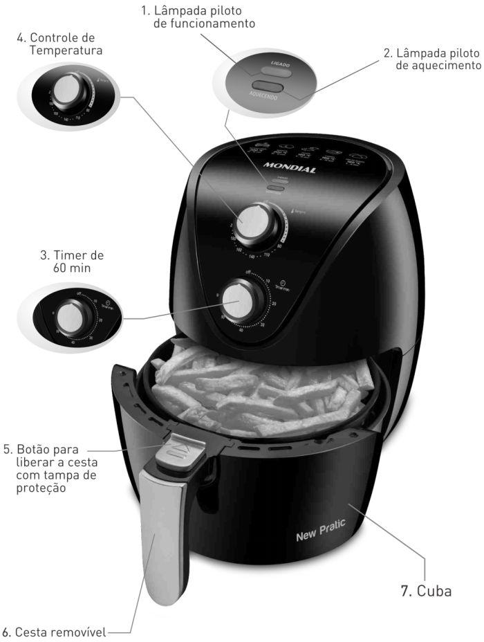 Fritadeira elétrica Air Fryer Mondial AF-31 - conhecendo o produto