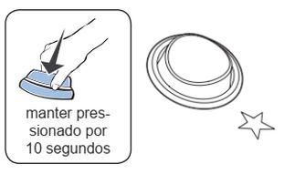 Fogão Electrolux - como acender o forno - automático