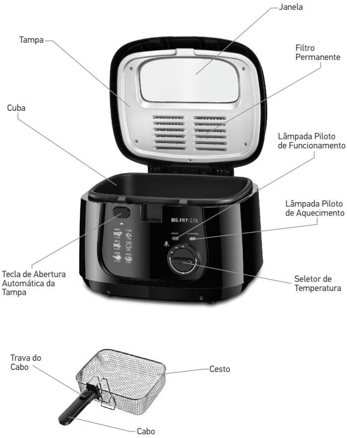Fritadeira elétrica sem óleo Mondial FT-07 - identificação das partes