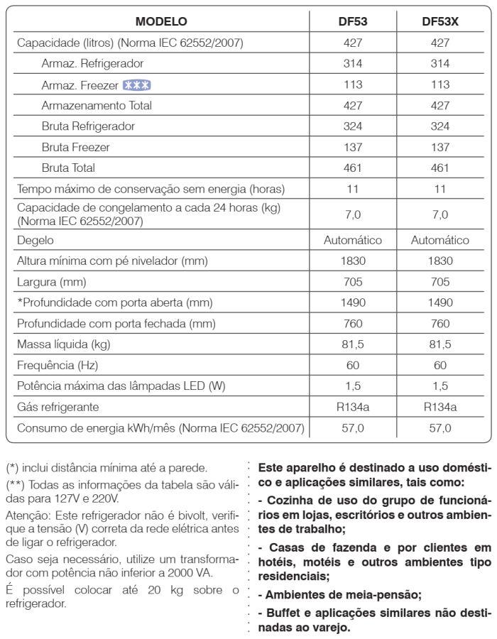 Geladeira Electrolux DF53 - Especificações técnica