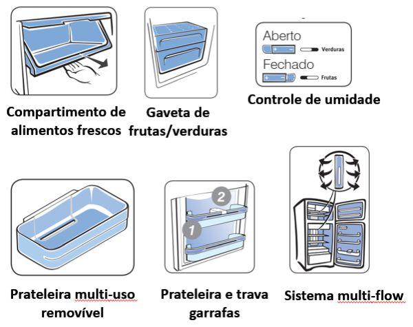 Geladeira Electrolux DF54 - conhecendo produto 4