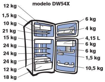 Geladeira Electrolux - como usar DW54X como usar 1