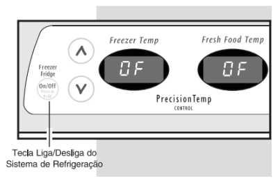 Geladeira Electrolux ss7x - como usar - liga - desliga