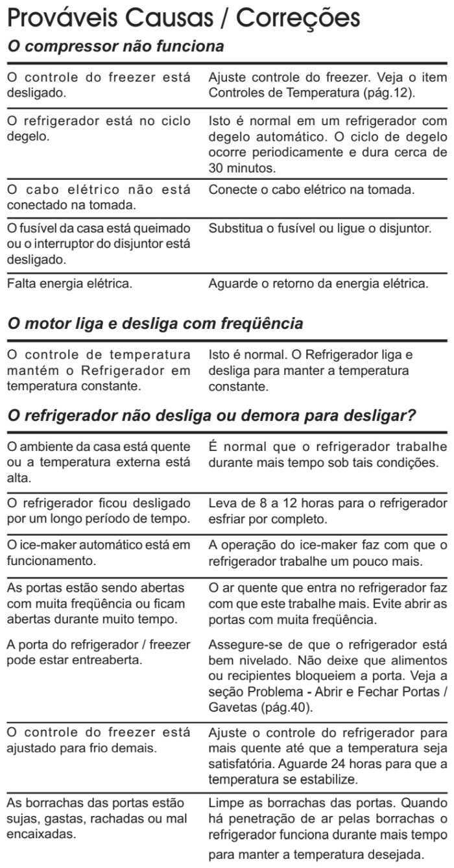 Geladeira Electrolux ss77x - solução de problemas 1