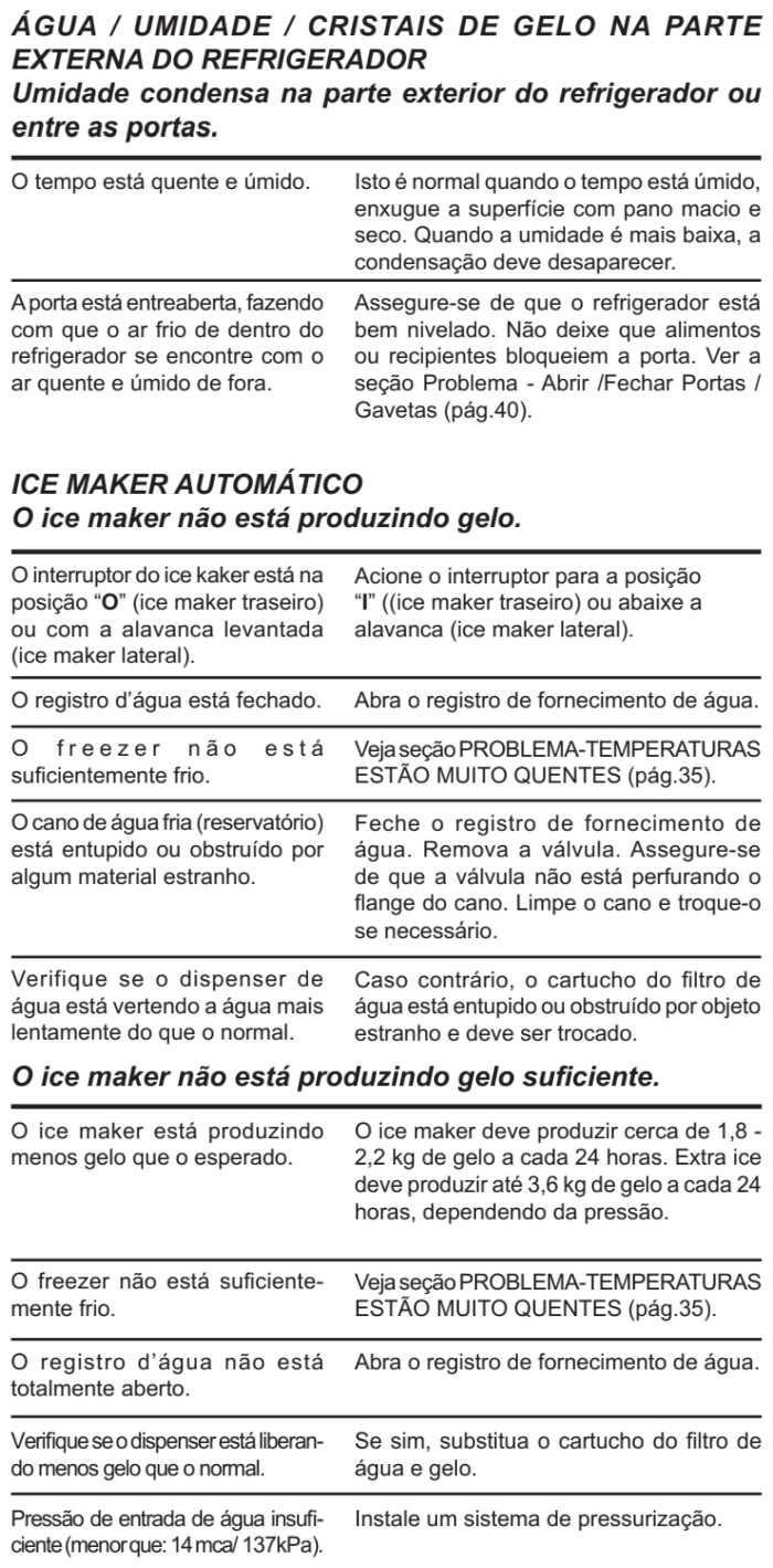 Geladeira Electrolux ss77x - solução de problemas 4
