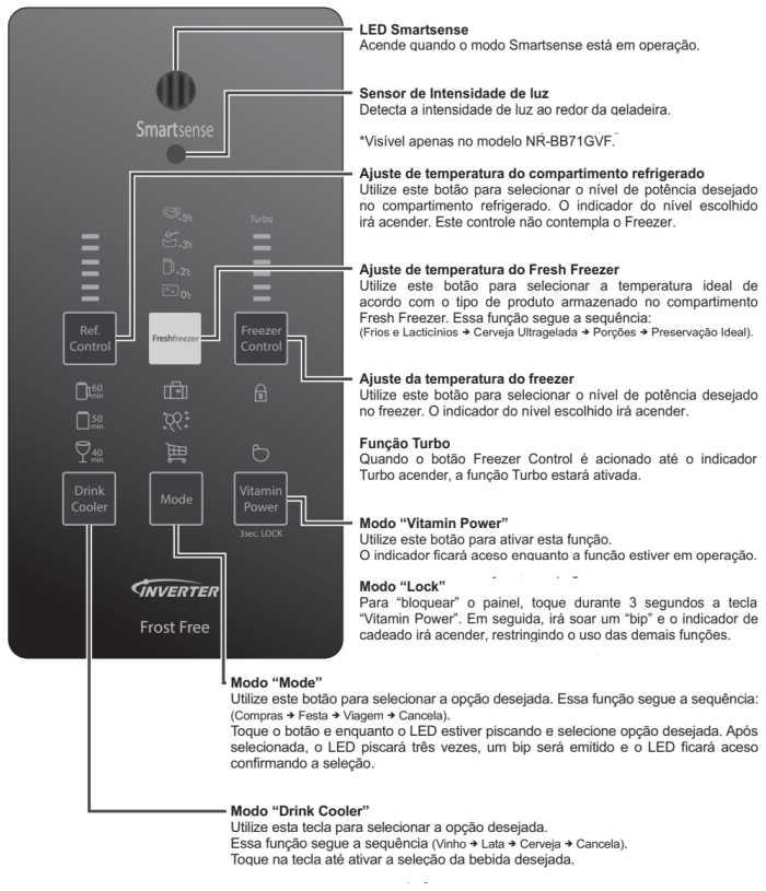 Geladeira Panasonic - nr-bb71 - painel de controle - função lock
