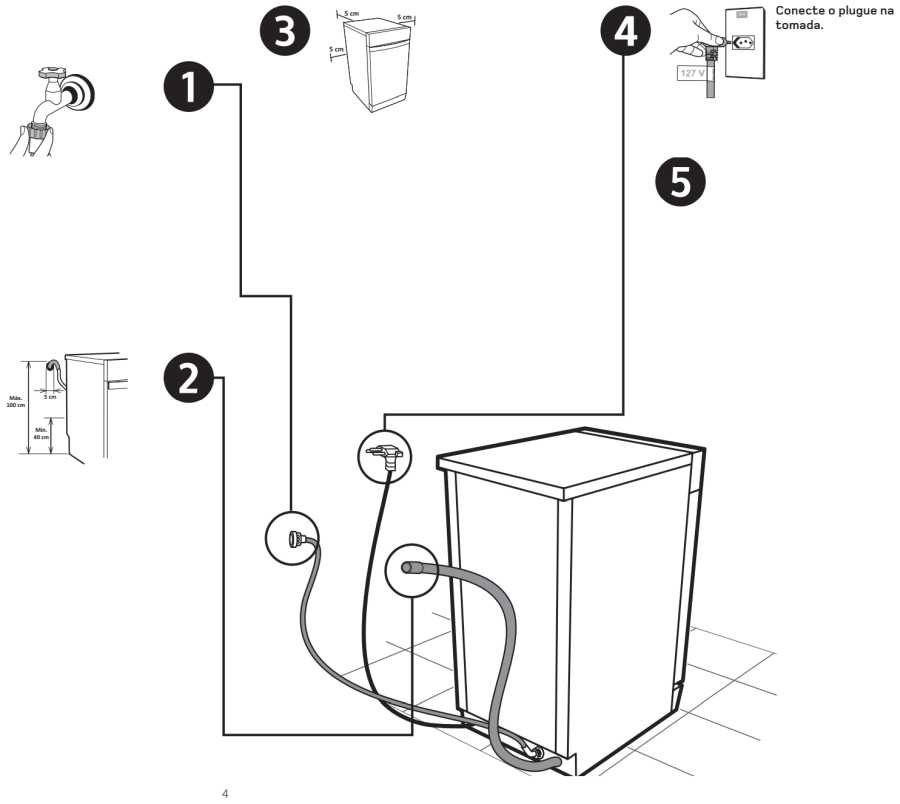 Lava louças Brastemp BLF10Bx - como instalar
